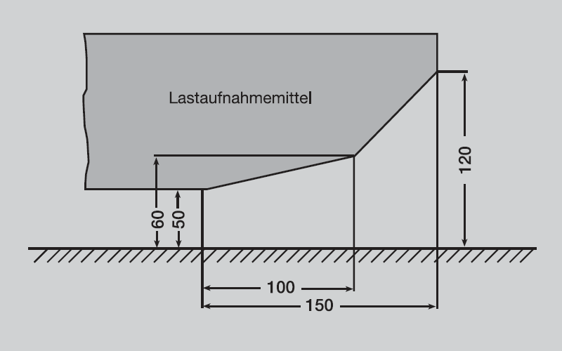 Fußfreiraum