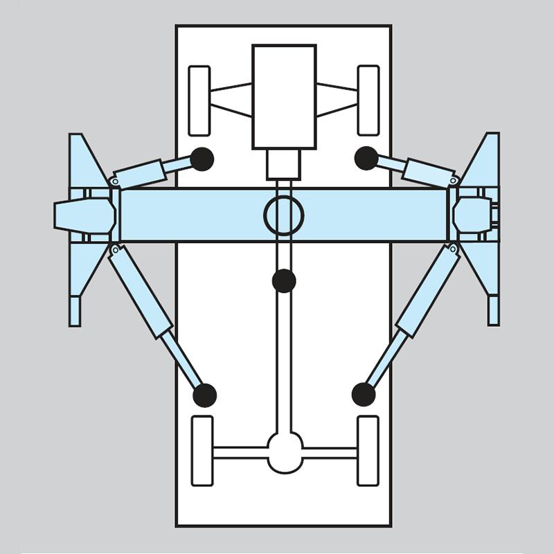 Lastverteilung - Schwerer Teil des Fahrzeugs sollte auf die kurzen Tragarme auf genommen werden.